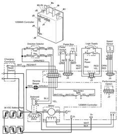 ezgo golf cart wiring diagram   Wiring Diagram for EZGO 36volt Systems With Resistor Coils