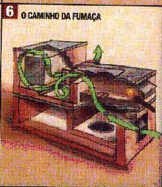 Bygga en spis som i Brasilien  © Luciano Queiroz - www.lucianoqueiroz.com