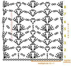 Resultado de imagen para puntos en crochet pinterest