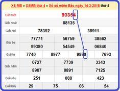 Soi cầu XSMB 15-3-2018 Dự đoán XSMB theo lô đã về , soi cầu Win2888 , dự đoán bạch thủ , song thủ , dàn đề XSMB 8 số , thống kê lô thông , lô gan XSMB , lô về nhiều thứ 5 , lô ít về ngày thứ năm , chốt số chính xác 100 hàng ngày , phân tích và nhận định lô đẹp hôm nay