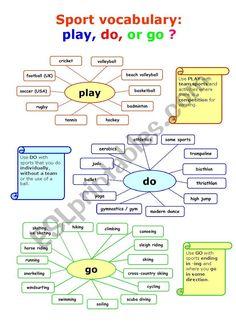 English Grammar Games, English Grammar Exercises, Learn English Grammar, English Writing Skills, English Vocabulary Words, English Language Learning, English Phrases, Learn English Words, English Teaching Materials