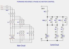 on off three phase motor connection power control diagrams rh pinterest com Single Phase Motor Wiring Diagrams 3 Phase Motor Wiring Diagram for a C
