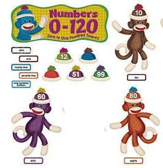 Decorate your classroom walls with a full-sized bulletin board set that encourages learning excitement in students. The Sock Monkeys Numbers 0-120 Bulletin Board Set makes learning your 1-2-3s fun! Students will love seeing numbers depicted on colorful monkeys! Set also includes number word signs and a header. 266 pieces total. Picture above may not represent a full set.