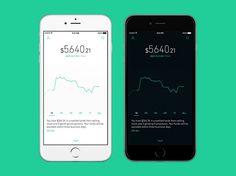 Robin Hood es una app móvil para iOS y pronto para Android, que permite conocer al momento las cotizaciones de acciones en la bolsa y además realizar transacciones gratis, sin pagar comisión!