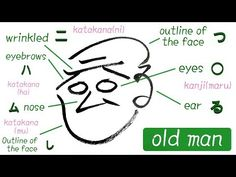 Face made from Japanese characters - henohenomoheji and another 5 faces - YouTube Face L, Hiragana, Japanese Characters, Osaka, Confirmation, Japanese Art, Craft, Youtube, Japan Art
