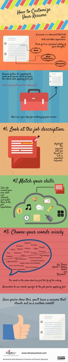 Resumes In a Custom World #infographic #resume