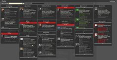 Monitor - Keep track of keywords, users, tags, lists...