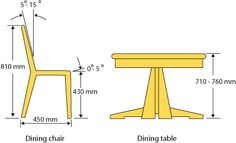 ergonomic chair back angle folding on amazon 667 best f u n d a m e t l s images in 2019 clothes stand good ergonomics is the relationship between dining room and table height