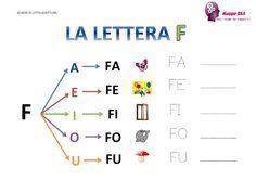 La lettera F e le sue sillabe