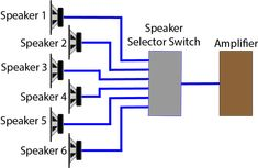 Speaker selector switch simulators schematic