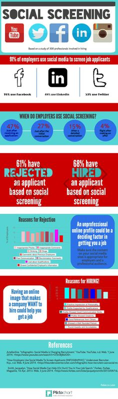 How Social Media Can Help You Get a Job - infographic by Rebecc. @film260 #queensu #digitalmedia #socialmedia