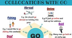 828shares Learn common collocations with GO in English. You can jump to any section of this lesson:1 Go abroad2 Go …
