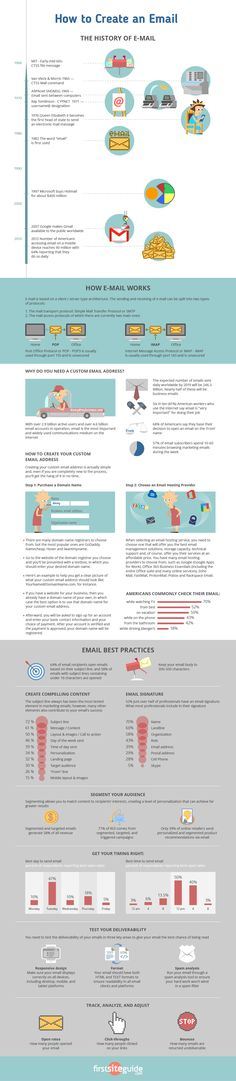 Take a look at our in-depth infographic on how you can create your custom email address.