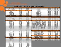 FOR SALE AND PURCHASE OF PLOTS APARTMENTS AND HOMES IN BAHRIA TOWN KRACHI PLEASE CONTACT FOR EXPERT ADVICE. 021-35169095-6 info@indus-holdings.com www.indus-holdings.com Shaping Dreams....