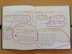 Analisi logica al volo Italian Grammar, Italian Language, 5th Grades, Homeschool, Bullet Journal, Classroom, Teaching, Education, Math