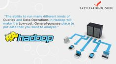 Just One Steps Away To Learn Big Data And #Hadoop Register For Live Demo - http://goo.gl/V5Q8m0