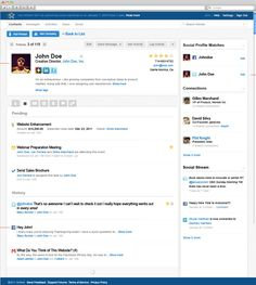 Social CRM: what does it actually look like?