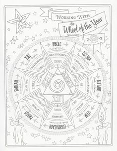 Wheel of the Year Coloring Page