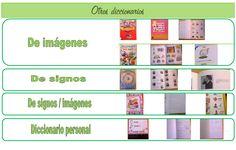 Diccionarios que utilizo en el aula de Audición y Lenguaje Picture Dictionary, Speech Therapy, Classroom, Board