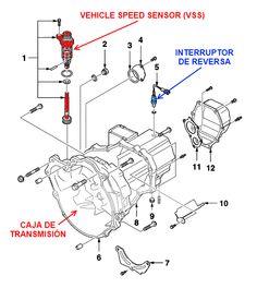 Ubicación del VSS sobre la caja de transmisión