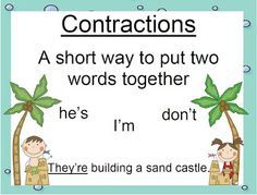 contractions poster printable - Google Search