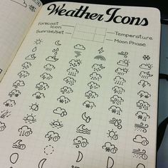 Weather Icons for Bullet Journal courtesy of Abby from Bullet Journal Junkies FB…