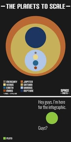 Earth And Space Science, Earth From Space, Science And Nature, Teaching Science, Science Activities, Science Experiments, Space Activities, Science Jokes, Life Science