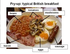 typical english breakfast