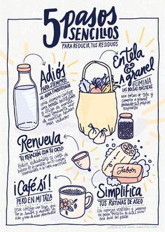 ¡5 pasos sencillos para reducir tus residuos! Ilustración de Mariana de Cualquier cosita es cariño Disfruta de la revista completa de manera gratuita en >> www.ecoecomagazine.com >