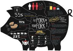 Put pork on your fork.