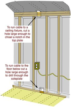 making electrical holes in walls Electrical Wiring Diagram, Electrical Tape, Residential Wiring, Electrical Projects, Electrical Engineering, Interior Design Presentation, Basement Lighting, Home Fix, Home Upgrades