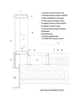 Lorenzo Rossi Architetti, Luca Balducci, Alessandro Ciampi · Riqualificazione di un ponte in via 4 Novembre a Fabriano · Divisare
