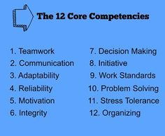How would you rate yourself on the 12 core competencies companies need most? Think about these and make a note of examples of using these raising a family, working in an organization, or at work. It's a great reference for career transitions Job Interview Answers, Job Interview Preparation, Job Interview Tips, Job Interviews, Interview Tips Weaknesses, Resume Skills, Job Resume, Resume Tips, Resume Examples
