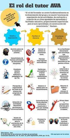 Net-Learning on Twitter | Valores y tecnología en la buena educación | Scoop.it