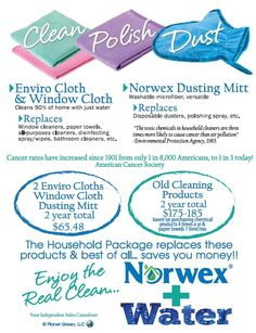 Save with the Norwex Household Package!
