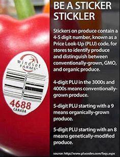 When to Buy Organic