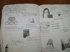 information on how interactive student notebooks work. I love this concept! History Interactive Notebook, Interactive Student Notebooks, Science Notebooks, Note Taking Strategies, Teaching Strategies, Teaching Ideas, Readers Notebook, Readers Workshop, High School Writing