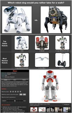 Robots for iPAD is a fun app about robots, with information on robotics, pictures and videos of 126 robots from 19 countries, and more. - igamemom.com - #apps #STEM #science #technology #kidsapps