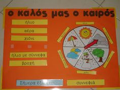 Νηπιαγωγός σε απόγνωση! Behavior Cards, Science Projects, 4 Kids, Preschool, Classroom, Education, Blog, Baba Marta, Calendar
