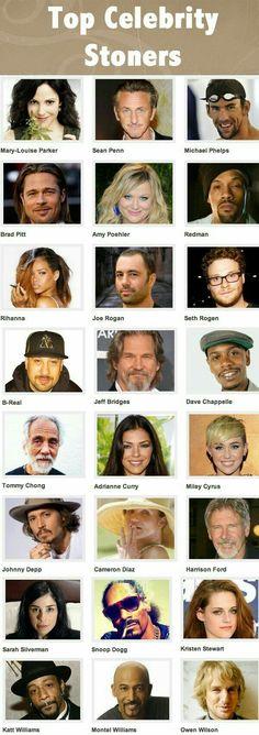 Celebrities who smoke weed. Celebrity smoking marijuana