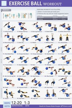30 Most Effective Stability Ball Exercises for Your Core - Fitwirr