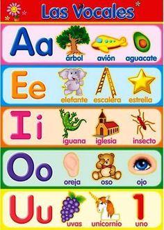 Webquest Creatojejd r 2 Preschool Learning Activities, Preschool Education, Infant Activities, Toddler Preschool, Kids Learning, Preschool Spanish Lessons, Spanish Teaching Resources, Spanish Language Learning, Spanish Class