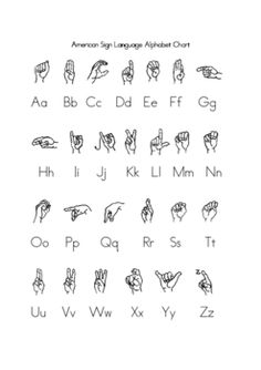 Free Printable Sign Language Alphabet Chart I Use This For