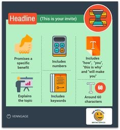 """How to write a powerful blog post headline that says """"Read me!"""" in 6 easy steps"""