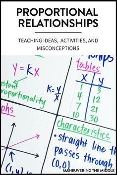 Ideas for teaching proportional relationships (7.RP.2) - including activities and common misconceptions to avoid in your math classroom. | maneuveringthemiddle.com