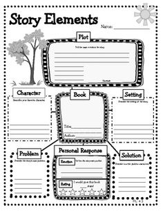 4th Grade Reading Literature Graphic Organizers for Common Core  $