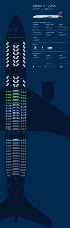 Delta Boeing 777-200LR (77L)