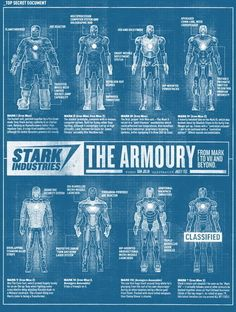 """004 Blueprint - Iron Man Armor Mark I II III IV V VI VII poster 24""""x32"""" Poster in Art, Art from Dealers & Resellers, Posters 