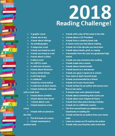 Is your resolution to read more in 2018? Well, allow me to help! Here is your 2018 Reading Challenge, complete with fun activities to get you reading more. Broaden your reading horizons with new ge…