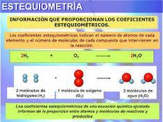 8 Ideas De Ipn Soluciones Quimicas Laboratorio Quimico Ipn